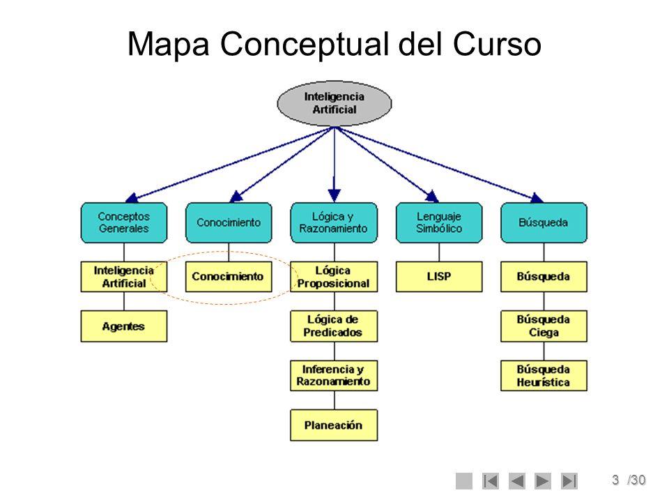 3/30 Mapa Conceptual del Curso