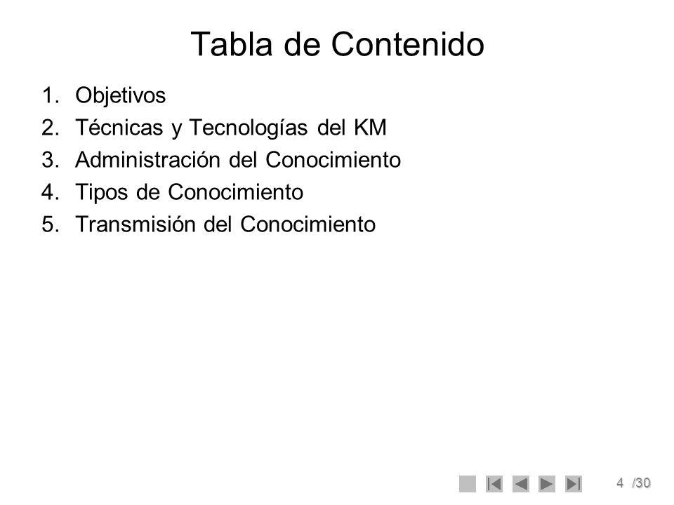 4/30 Tabla de Contenido 1.Objetivos 2.Técnicas y Tecnologías del KM 3.Administración del Conocimiento 4.Tipos de Conocimiento 5.Transmisión del Conoci