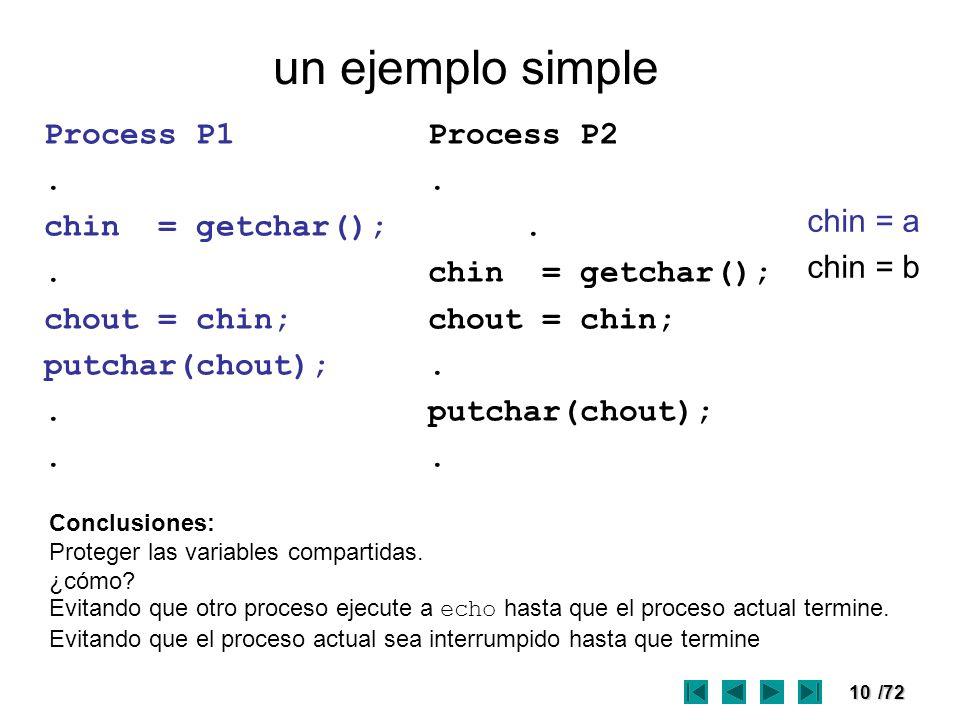 10/72 un ejemplo simple Process P1Process P2. chin = getchar();..chin = getchar();chout = chin; putchar(chout);..putchar(chout);. Conclusiones: Proteg