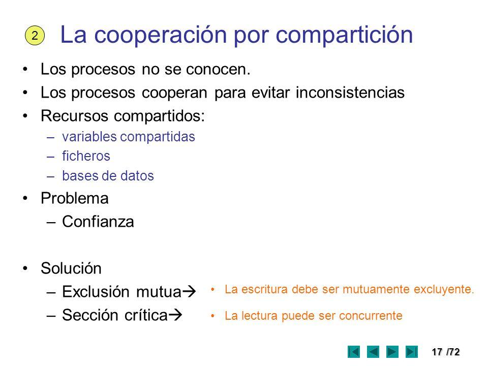 17/72 La cooperación por compartición Los procesos no se conocen. Los procesos cooperan para evitar inconsistencias Recursos compartidos: –variables c