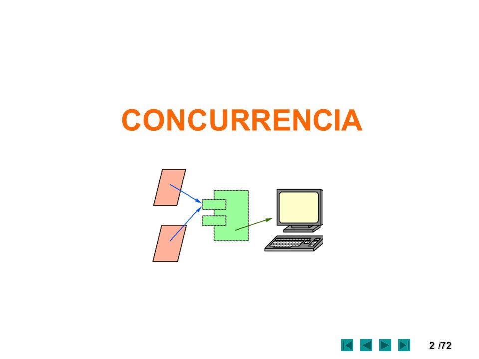 3/72 Concurrencia La concurrencia es la simultaneidad de hechos.