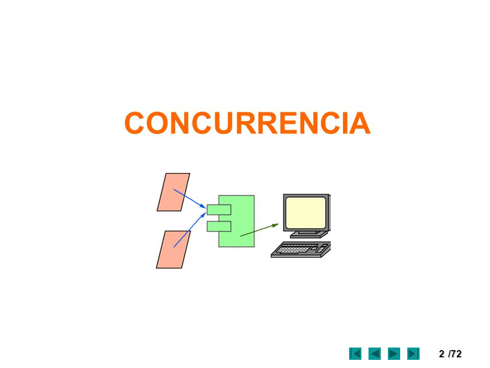 Comunicación de procesos indirectos