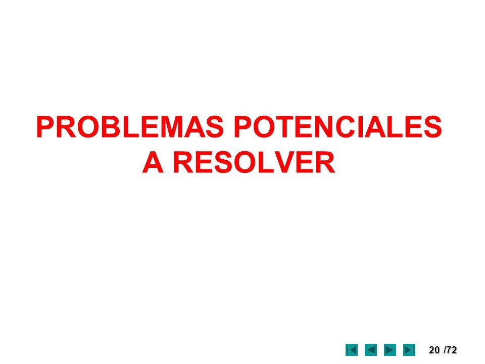 20/72 PROBLEMAS POTENCIALES A RESOLVER
