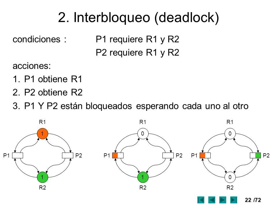 22/72 2. Interbloqueo (deadlock) condiciones :P1 requiere R1 y R2 P2 requiere R1 y R2 acciones: 1.P1 obtiene R1 2.P2 obtiene R2 3.P1 Y P2 están bloque