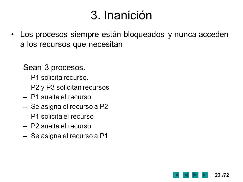 23/72 3. Inanición Los procesos siempre están bloqueados y nunca acceden a los recursos que necesitan Sean 3 procesos. –P1 solicita recurso. –P2 y P3