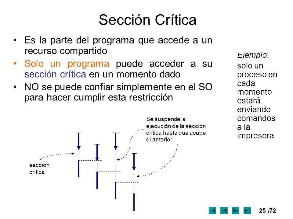 25/72 Sección Crítica Es la parte del programa que accede a un recurso compartido Solo un programa puede acceder a su sección crítica en un momento da