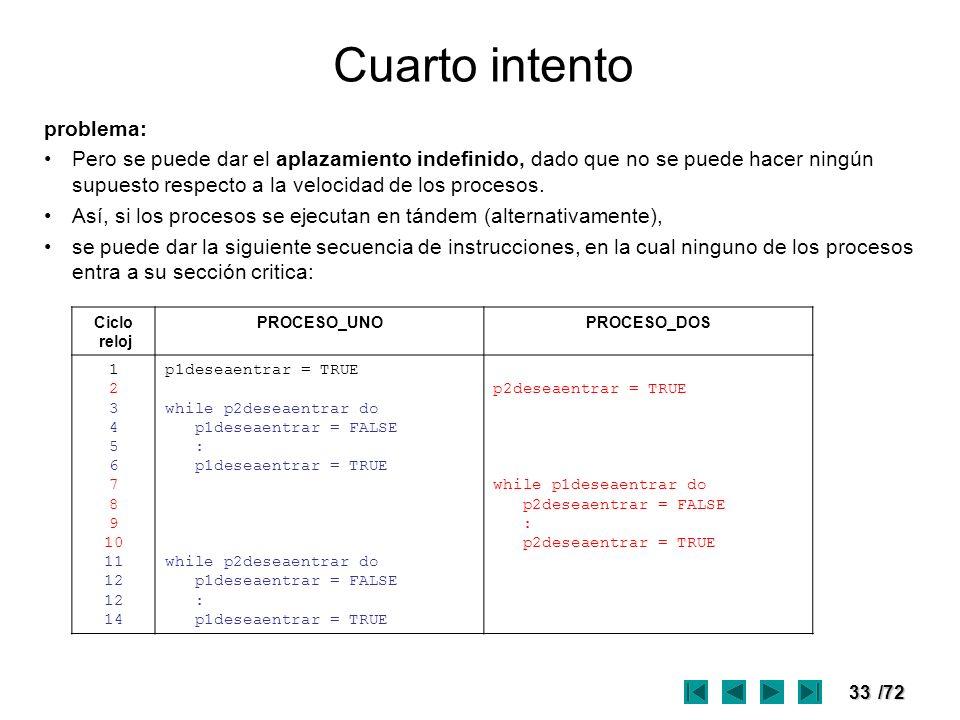 33/72 Cuarto intento problema: Pero se puede dar el aplazamiento indefinido, dado que no se puede hacer ningún supuesto respecto a la velocidad de los