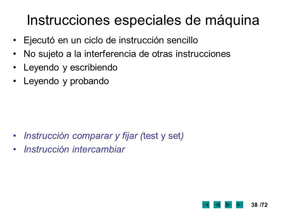 38/72 Instrucciones especiales de máquina Ejecutó en un ciclo de instrucción sencillo No sujeto a la interferencia de otras instrucciones Leyendo y es