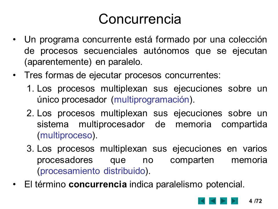 4/72 Concurrencia Un programa concurrente está formado por una colección de procesos secuenciales autónomos que se ejecutan (aparentemente) en paralel