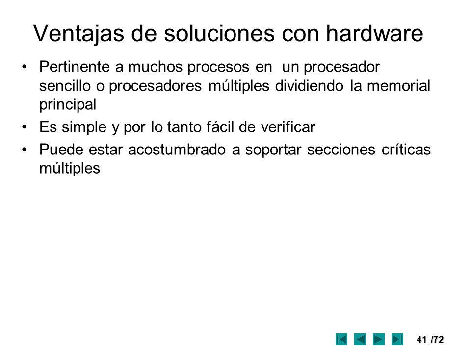 41/72 Ventajas de soluciones con hardware Pertinente a muchos procesos en un procesador sencillo o procesadores múltiples dividiendo la memorial princ