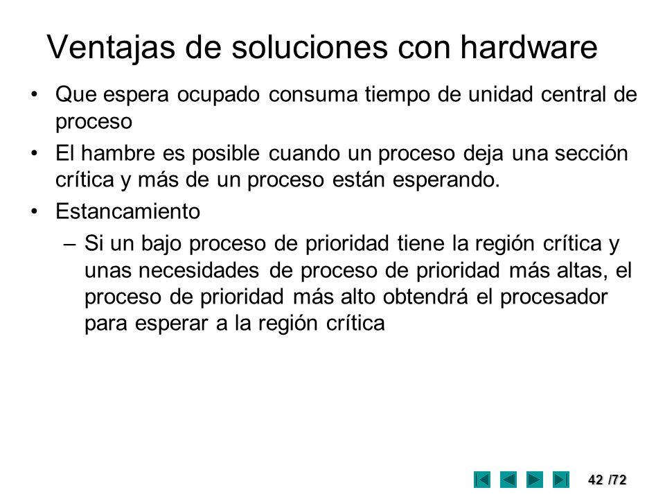 42/72 Ventajas de soluciones con hardware Que espera ocupado consuma tiempo de unidad central de proceso El hambre es posible cuando un proceso deja u