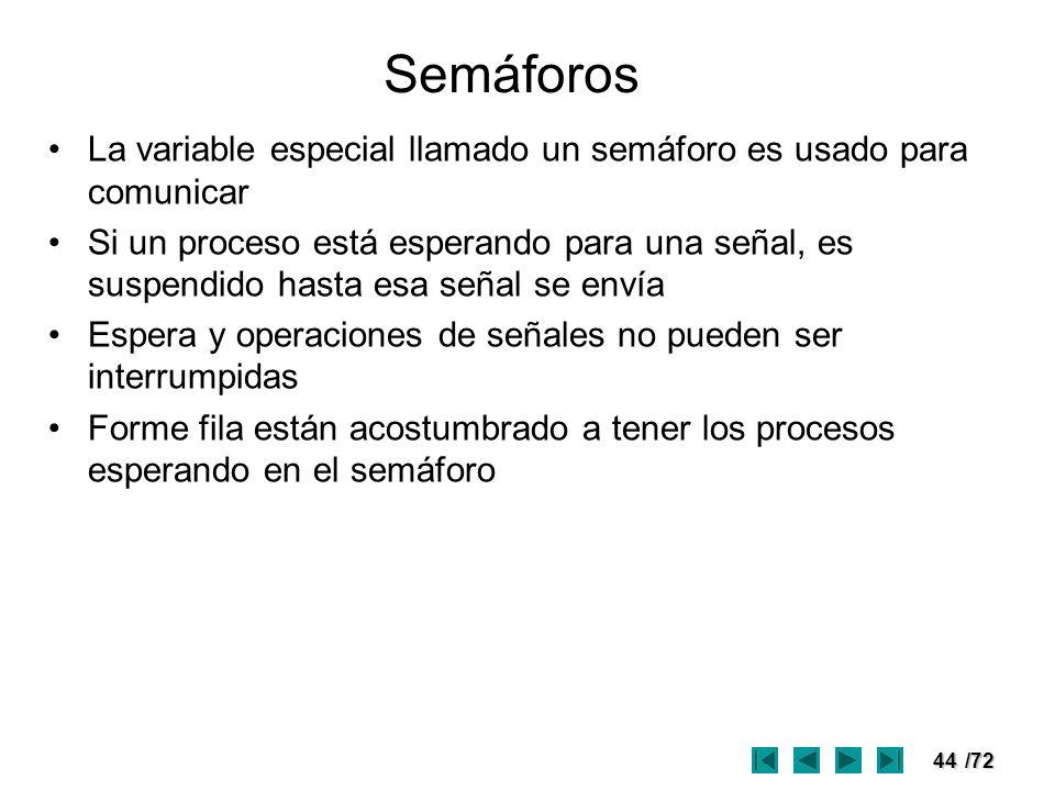 44/72 Semáforos La variable especial llamado un semáforo es usado para comunicar Si un proceso está esperando para una señal, es suspendido hasta esa