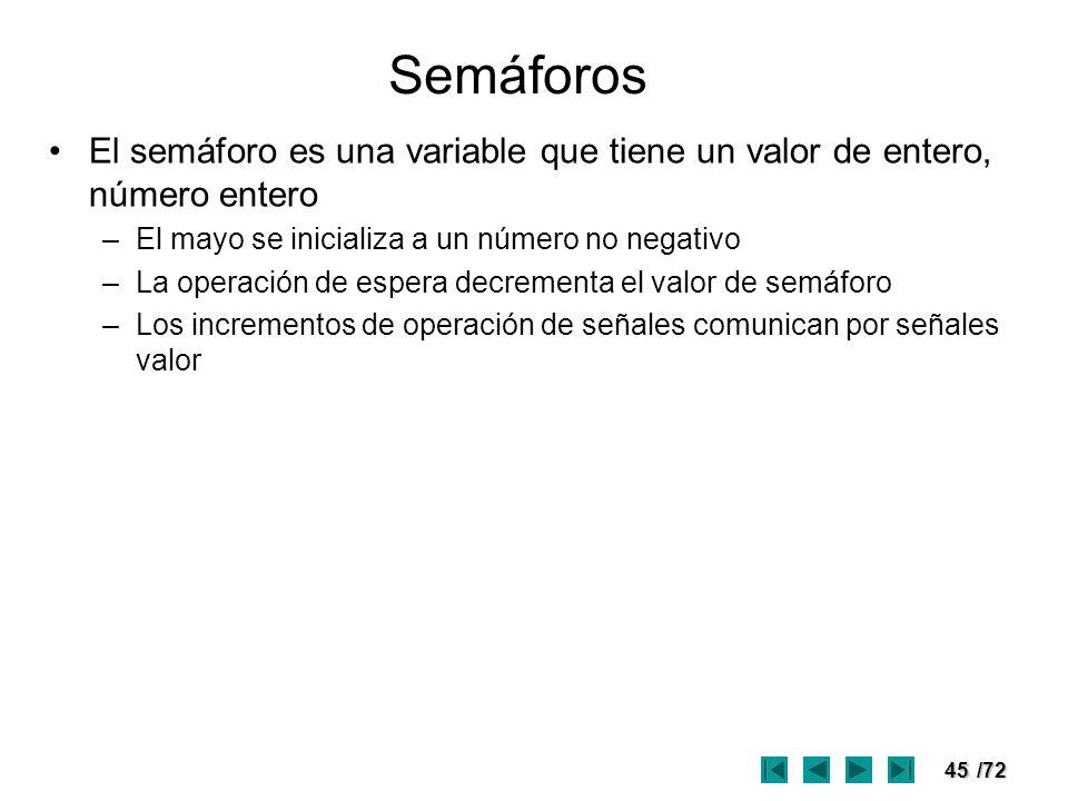 45/72 Semáforos El semáforo es una variable que tiene un valor de entero, número entero –El mayo se inicializa a un número no negativo –La operación d