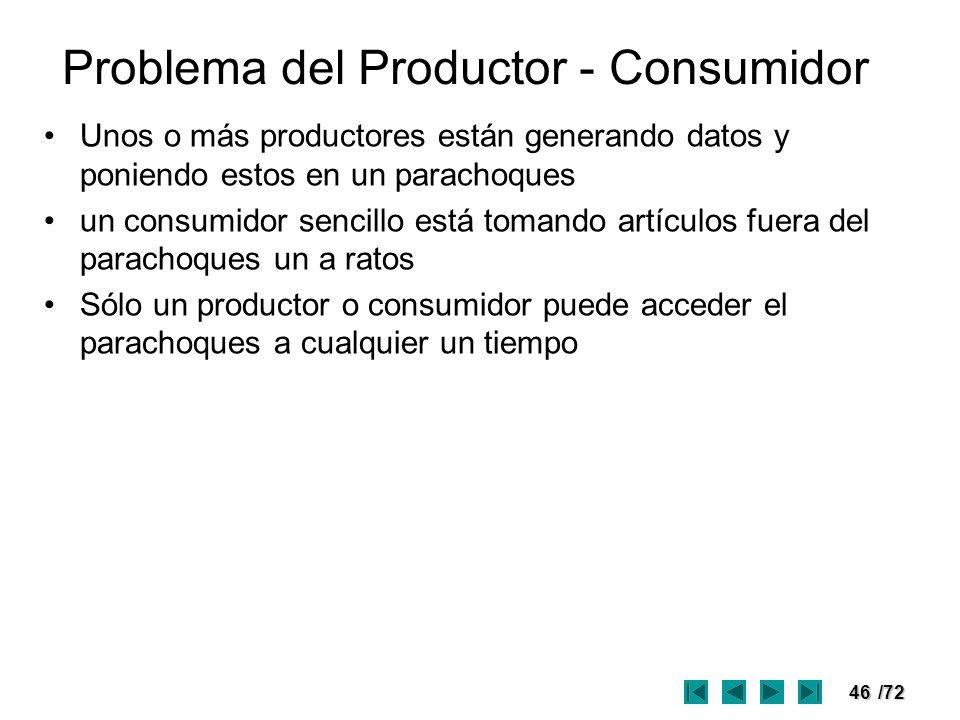 46/72 Problema del Productor - Consumidor Unos o más productores están generando datos y poniendo estos en un parachoques un consumidor sencillo está