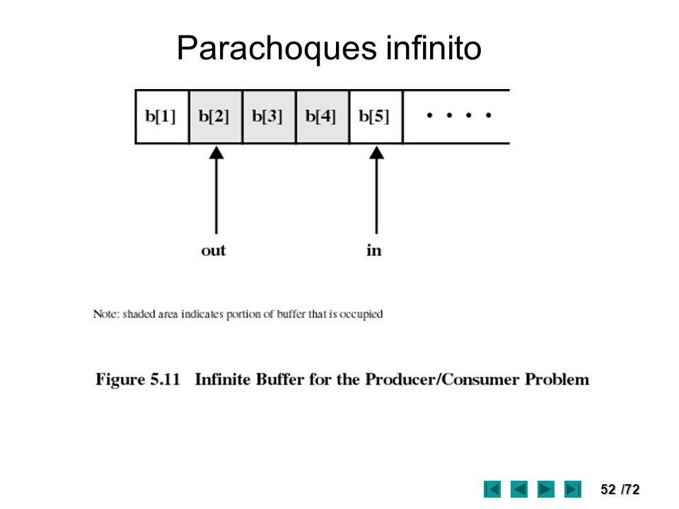 52/72 Parachoques infinito