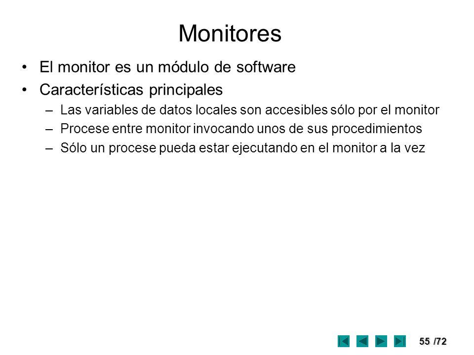55/72 Monitores El monitor es un módulo de software Características principales –Las variables de datos locales son accesibles sólo por el monitor –Pr