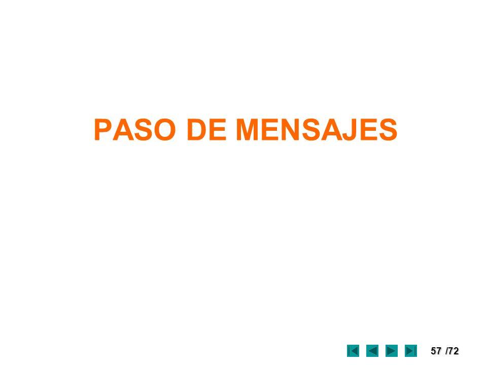 57/72 PASO DE MENSAJES