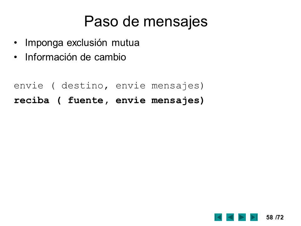 58/72 Paso de mensajes Imponga exclusión mutua Información de cambio envie ( destino, envie mensajes) reciba ( fuente, envie mensajes)