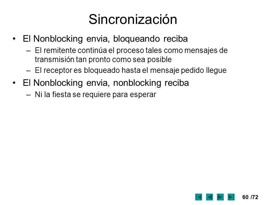 60/72 Sincronización El Nonblocking envia, bloqueando reciba –El remitente continúa el proceso tales como mensajes de transmisión tan pronto como sea