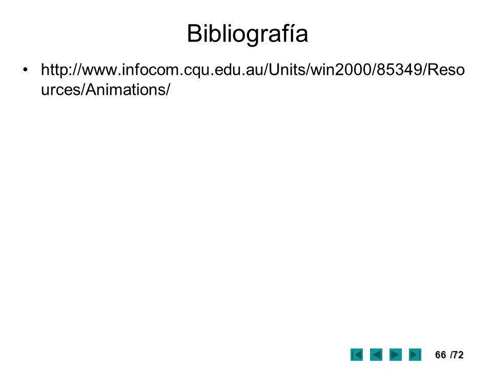 66/72 Bibliografía http://www.infocom.cqu.edu.au/Units/win2000/85349/Reso urces/Animations/
