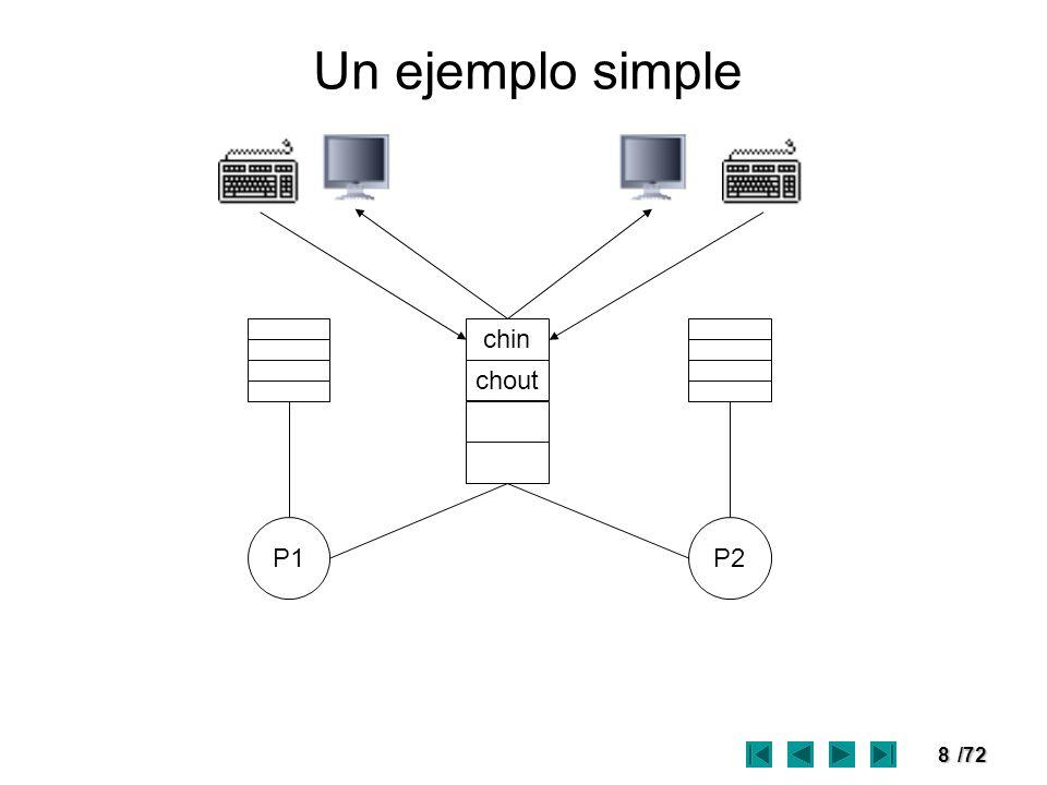 19/72 La cooperación para la comunicación Los procesos se conocen explícitamente.