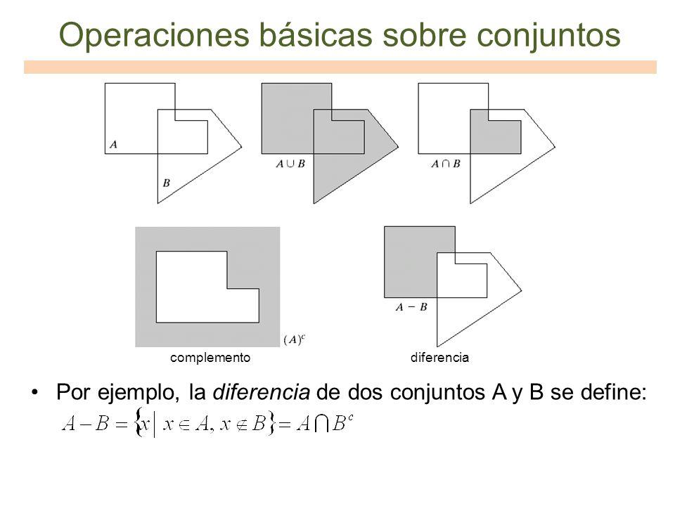 Operaciones básicas sobre conjuntos Por ejemplo, la diferencia de dos conjuntos A y B se define: complementodiferencia
