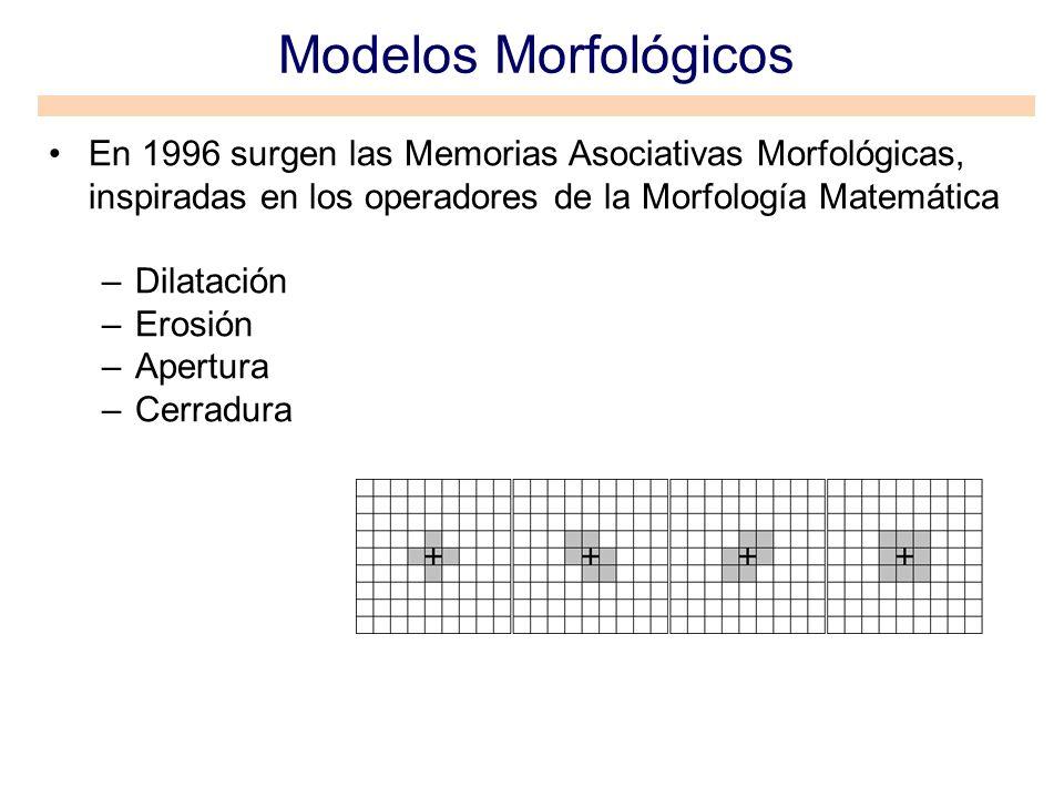 Modelos Morfológicos En 1996 surgen las Memorias Asociativas Morfológicas, inspiradas en los operadores de la Morfología Matemática –Dilatación –Erosi
