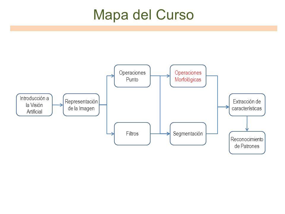 Mapa del Curso Operaciones Punto FiltrosSegmentación Extracción de características Operaciones Morfológicas Reconocimiento de Patrones Introducción a