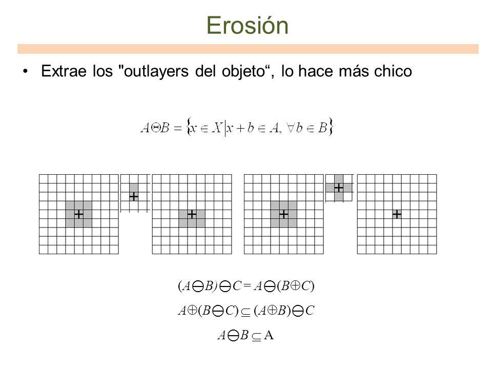 Erosión (A B) C = A (B C) A (B C) (A B) C A B A Extrae los