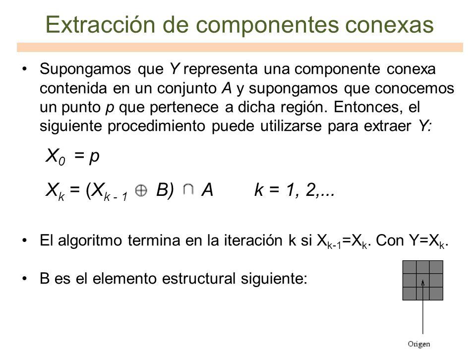 Supongamos que Y representa una componente conexa contenida en un conjunto A y supongamos que conocemos un punto p que pertenece a dicha región. Enton