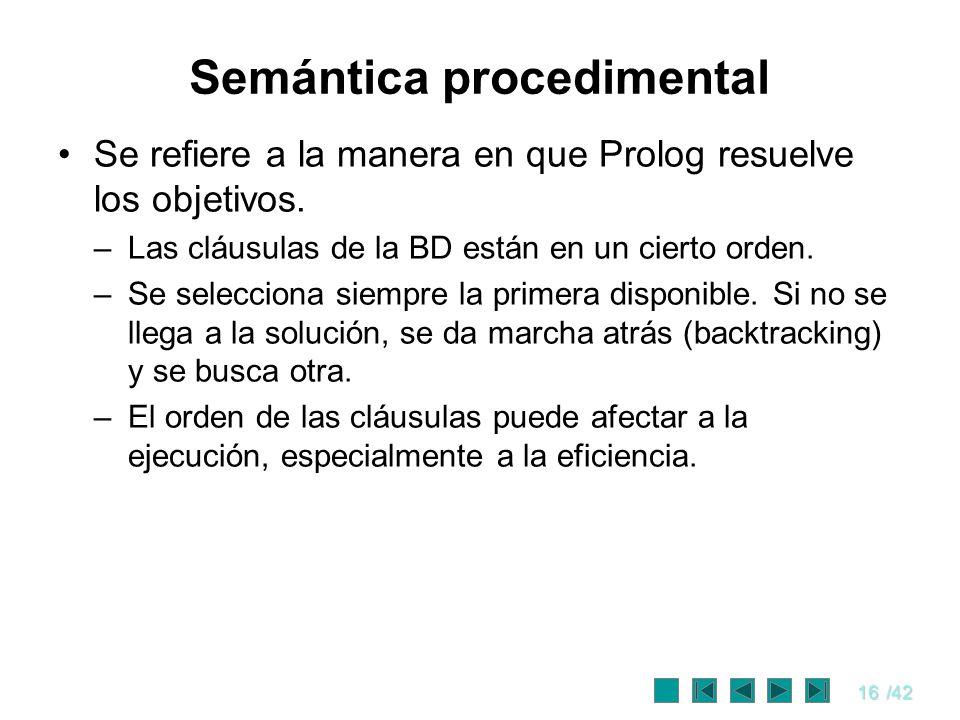 16/42 Semántica procedimental Se refiere a la manera en que Prolog resuelve los objetivos. –Las cláusulas de la BD están en un cierto orden. –Se selec