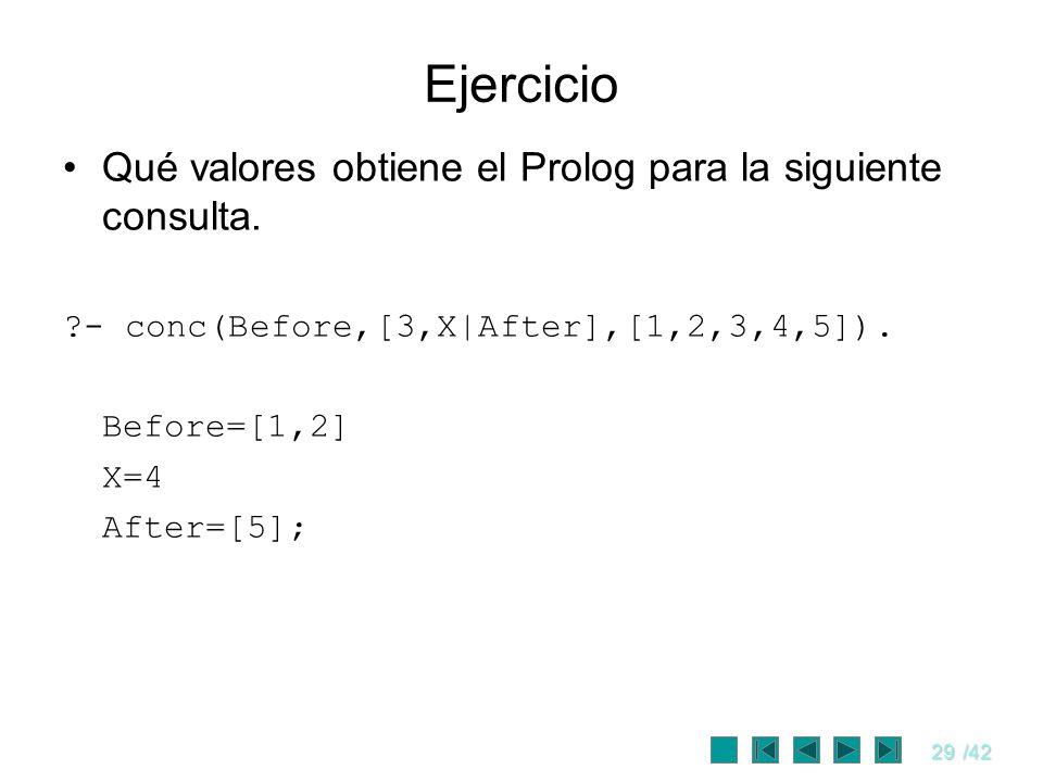 29/42 Ejercicio Qué valores obtiene el Prolog para la siguiente consulta. ?- conc(Before,[3,X|After],[1,2,3,4,5]). Before=[1,2] X=4 After=[5];