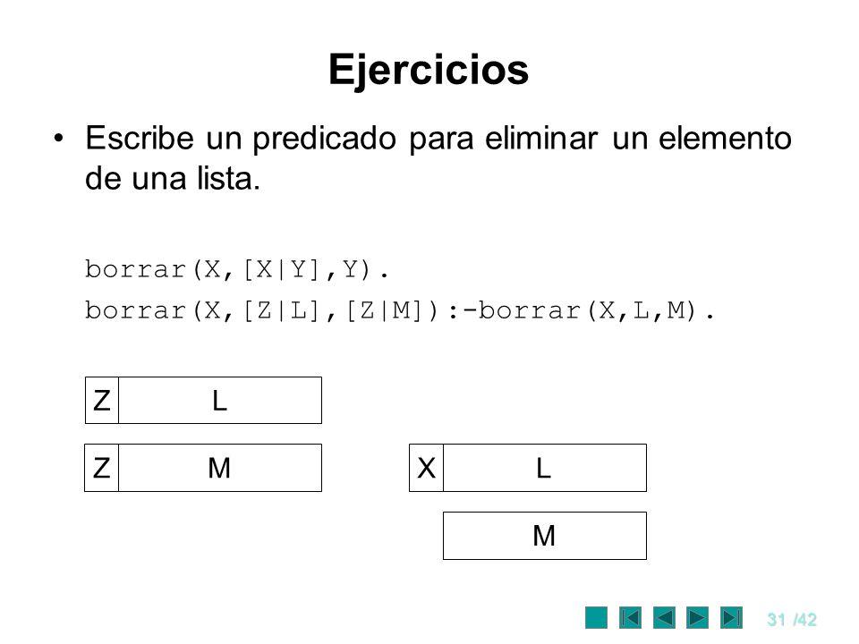 31/42 Ejercicios Escribe un predicado para eliminar un elemento de una lista. borrar(X,[X|Y],Y). borrar(X,[Z|L],[Z|M]):-borrar(X,L,M). L MZ Z LX M