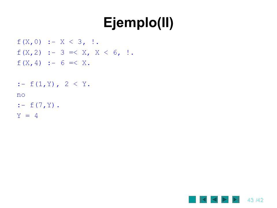 43/42 Ejemplo(II) f(X,0) :- X < 3, !. f(X,2) :- 3 =< X, X < 6, !. f(X,4) :- 6 =< X. :- f(1,Y), 2 < Y. no :- f(7,Y). Y = 4