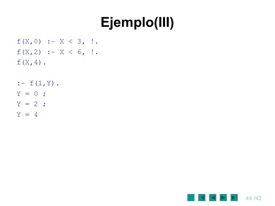 44/42 Ejemplo(III) f(X,0) :- X < 3, !. f(X,2) :- X < 6, !. f(X,4). :- f(1,Y). Y = 0 ; Y = 2 ; Y = 4