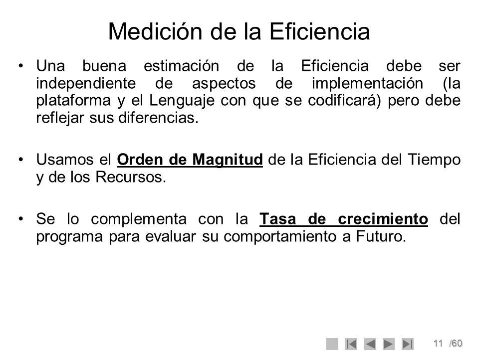 11/60 Medición de la Eficiencia Una buena estimación de la Eficiencia debe ser independiente de aspectos de implementación (la plataforma y el Lenguaj