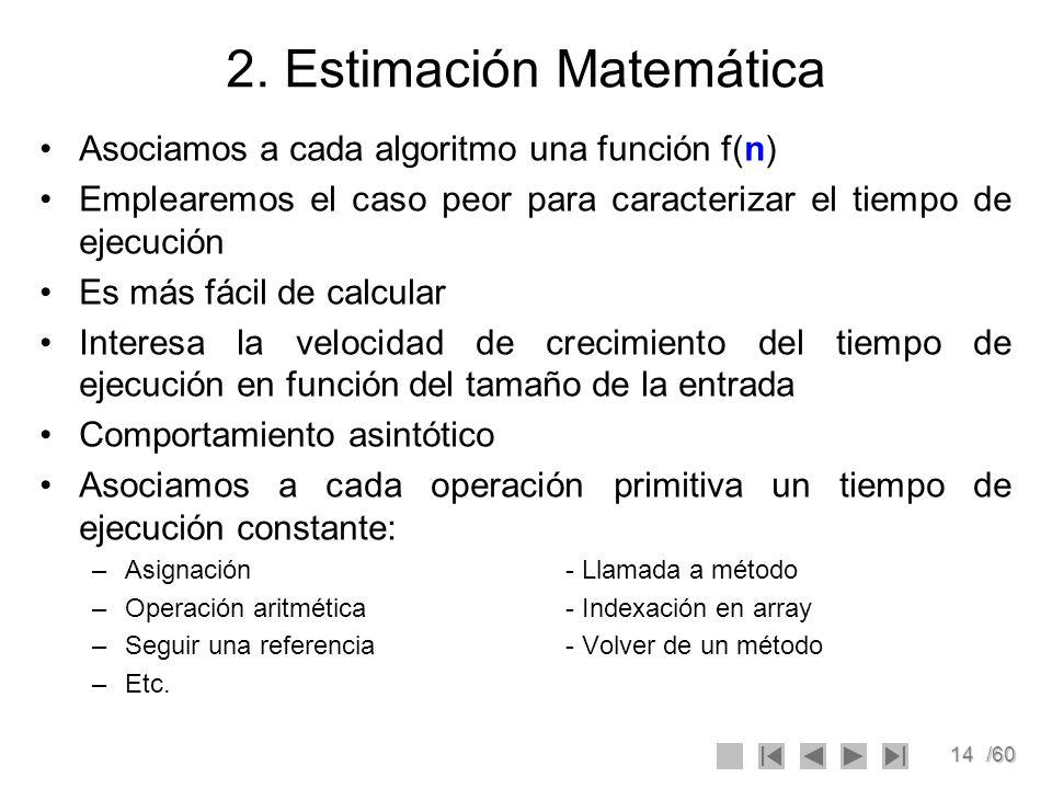 14/60 2. Estimación Matemática Asociamos a cada algoritmo una función f(n) Emplearemos el caso peor para caracterizar el tiempo de ejecución Es más fá