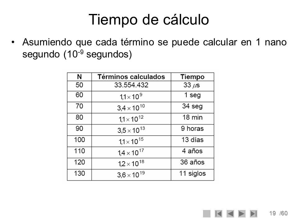 19/60 Tiempo de cálculo Asumiendo que cada término se puede calcular en 1 nano segundo (10 -9 segundos)