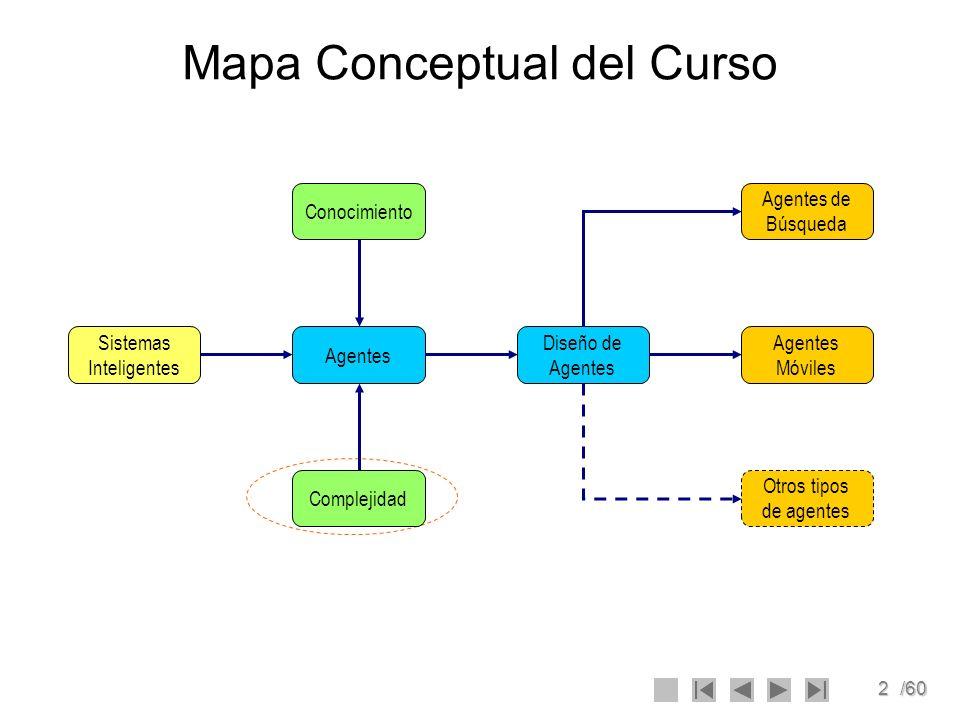 2/60 Mapa Conceptual del Curso Sistemas Inteligentes Conocimiento Complejidad Agentes Diseño de Agentes Agentes de Búsqueda Otros tipos de agentes Age