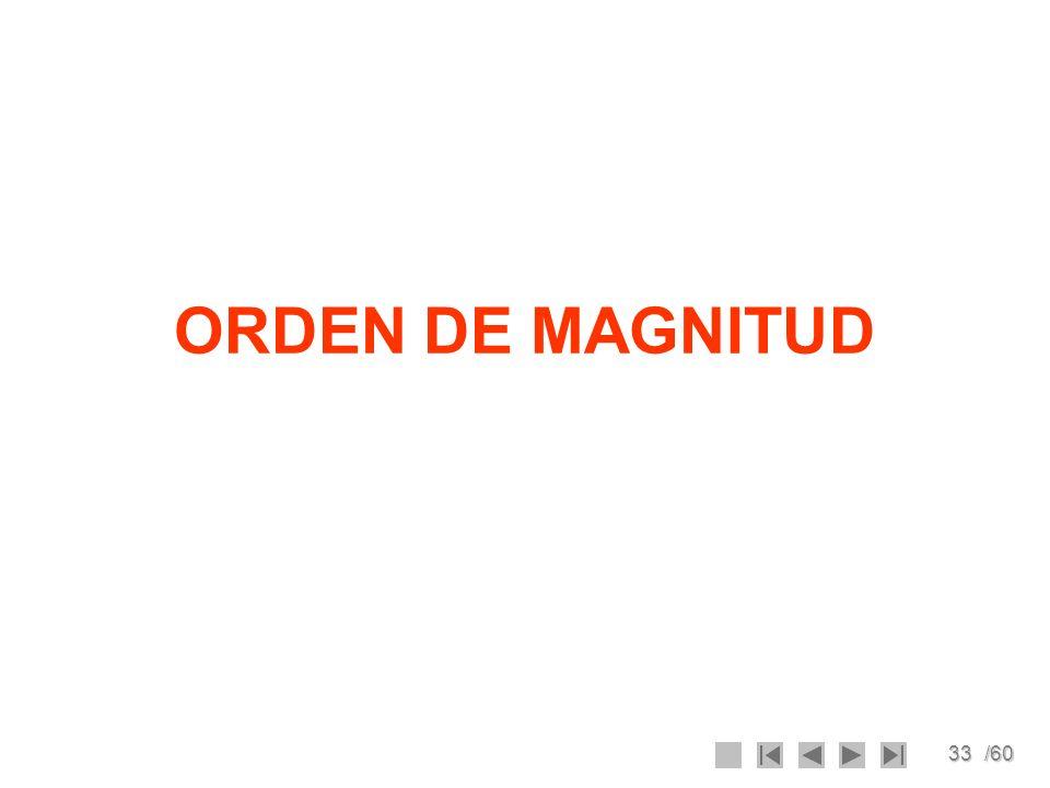 33/60 ORDEN DE MAGNITUD