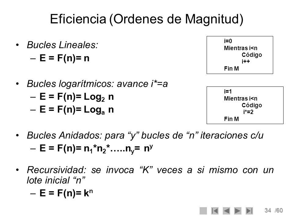 34/60 Eficiencia (Ordenes de Magnitud) Bucles Lineales: –E = F(n)= n Bucles logarítmicos: avance i*=a –E = F(n)= Log 2 n –E = F(n)= Log a n Bucles Ani