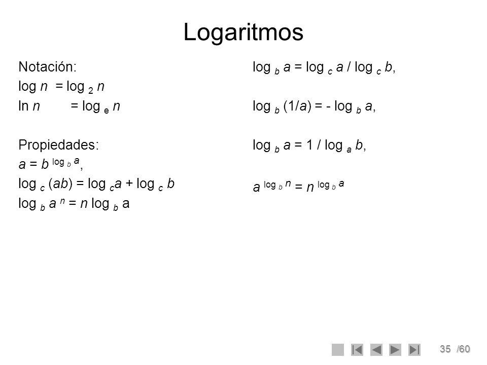 35/60 Logaritmos Notación: log n = log 2 n ln n = log e n Propiedades: a = b log b a, log c (ab) = log c a + log c b log b a n = n log b a log b a = l