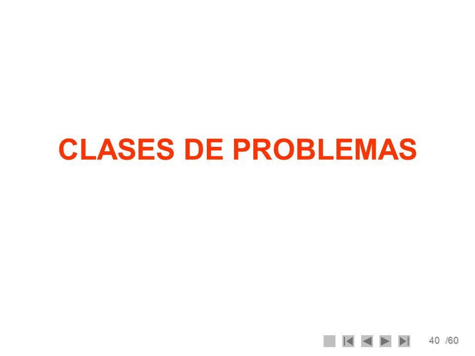 40/60 CLASES DE PROBLEMAS