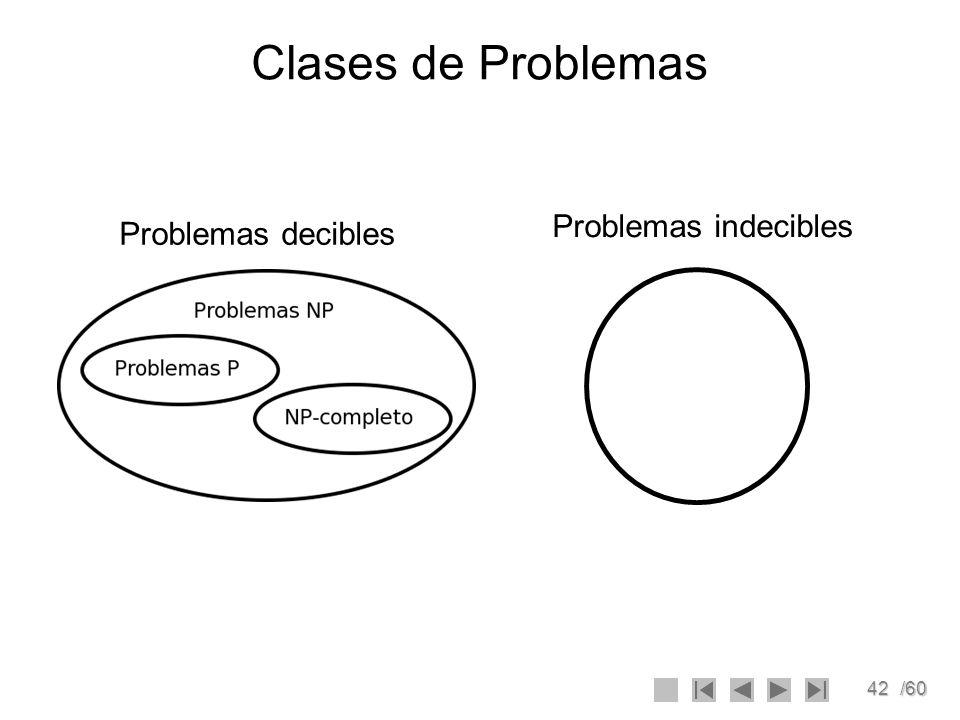 42/60 Clases de Problemas Problemas decibles Problemas indecibles