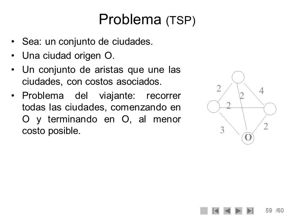 59/60 Problema (TSP) Sea: un conjunto de ciudades. Una ciudad origen O. Un conjunto de aristas que une las ciudades, con costos asociados. Problema de