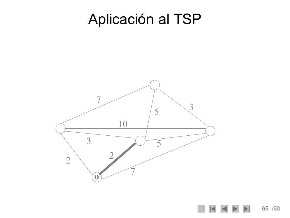 65/60 Aplicación al TSP 7 2 2 3 10 7 5 3 5 o