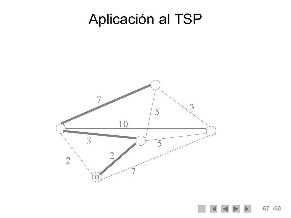 67/60 Aplicación al TSP 7 2 2 3 10 7 5 3 5 o