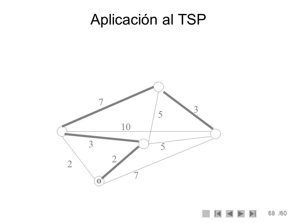 68/60 Aplicación al TSP 7 2 2 3 10 7 5 3 5 o