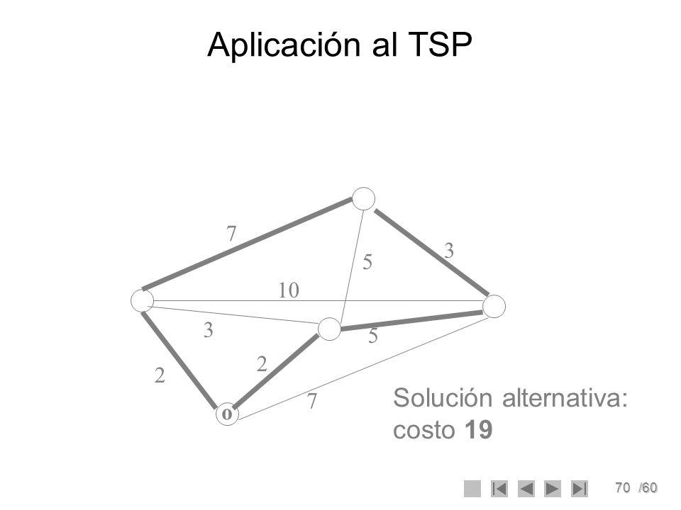 70/60 Aplicación al TSP 7 2 2 3 10 7 5 3 5 o Solución alternativa: costo 19