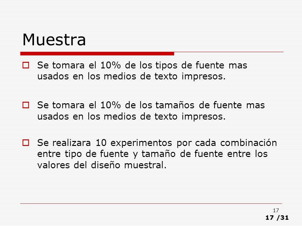 17/31 17 Muestra Se tomara el 10% de los tipos de fuente mas usados en los medios de texto impresos. Se tomara el 10% de los tamaños de fuente mas usa
